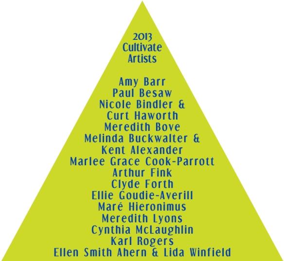 2013 lineup